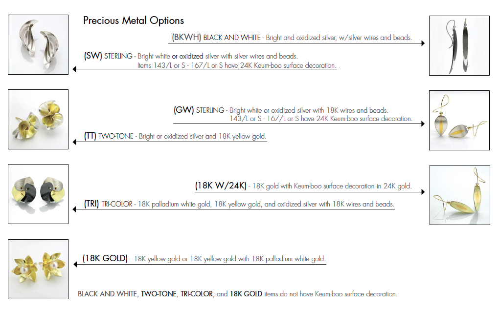 Precious Metal Options